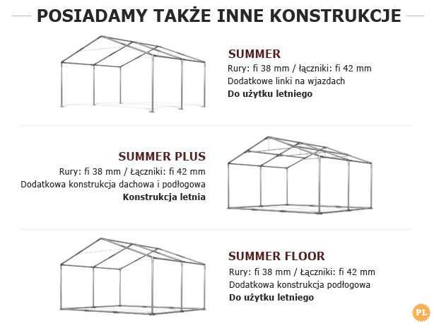 Namiot letni SUMMER FLOOR IPE 5m x 6m x 2/2,91m Poszycie PE