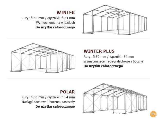 Namiot całoroczny WINTER ISD 5m x 6m x 2/2,91m Poszycie SD